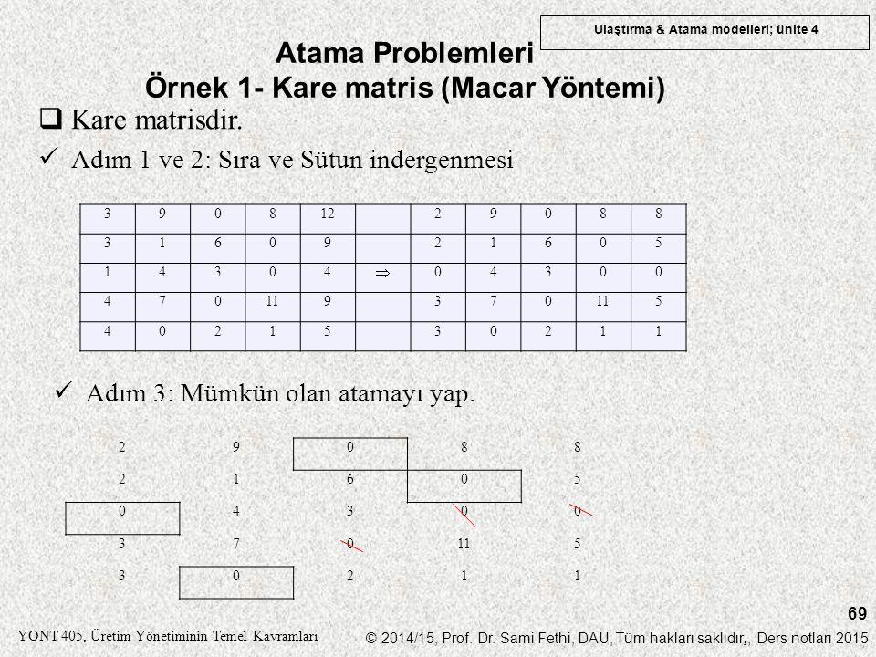 Atama Problemleri Örnek 1- Kare matris (Macar Yöntemi)