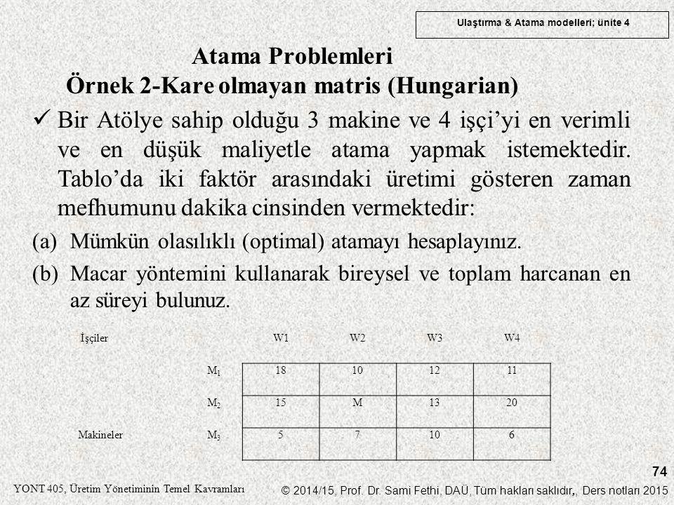 Atama Problemleri Örnek 2-Kare olmayan matris (Hungarian)
