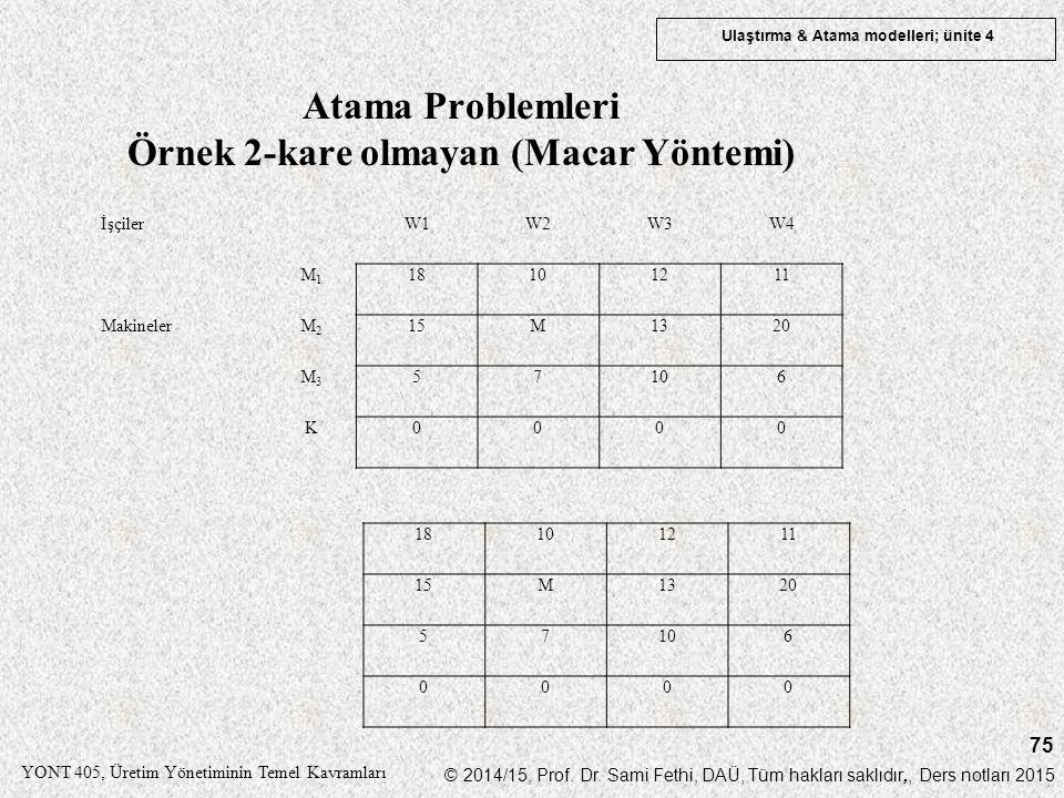 Atama Problemleri Örnek 2-kare olmayan (Macar Yöntemi)