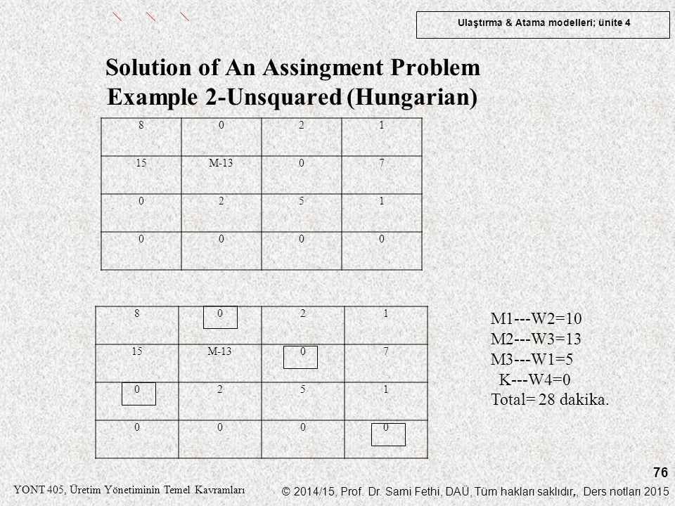 Solution of An Assingment Problem Example 2-Unsquared (Hungarian)