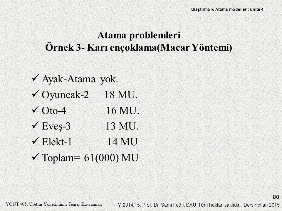 Atama problemleri Örnek 3- Karı ençoklama(Macar Yöntemi)