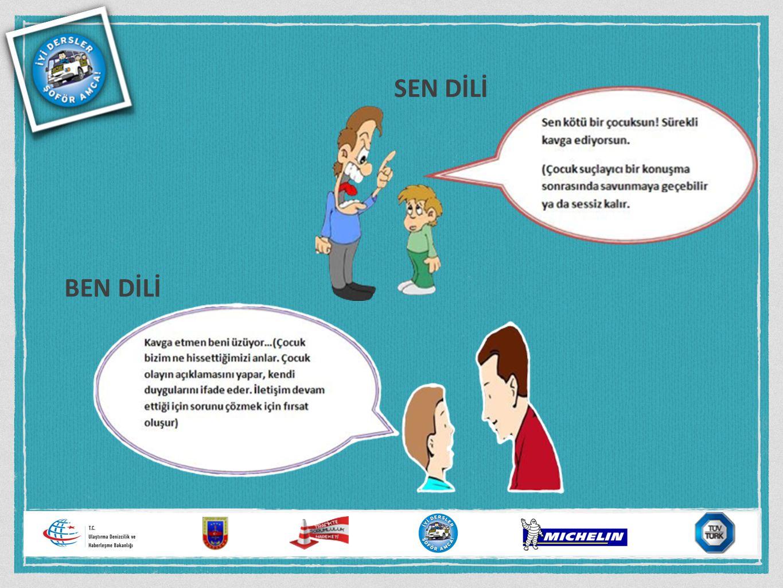 SEN DİLİ Örneğin, servis içinde kavga çıkaran çocukla hangi biçimde konuşmak daha yararlı olur.