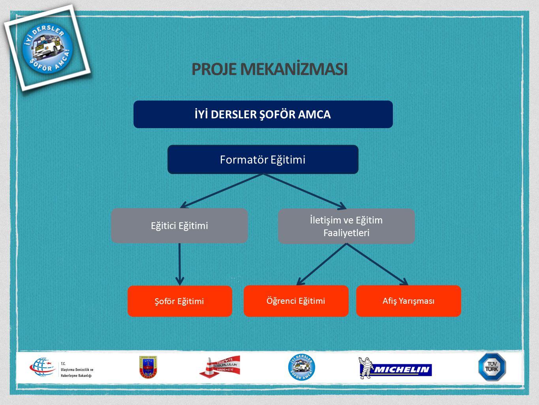 İletişim ve Eğitim Faaliyetleri