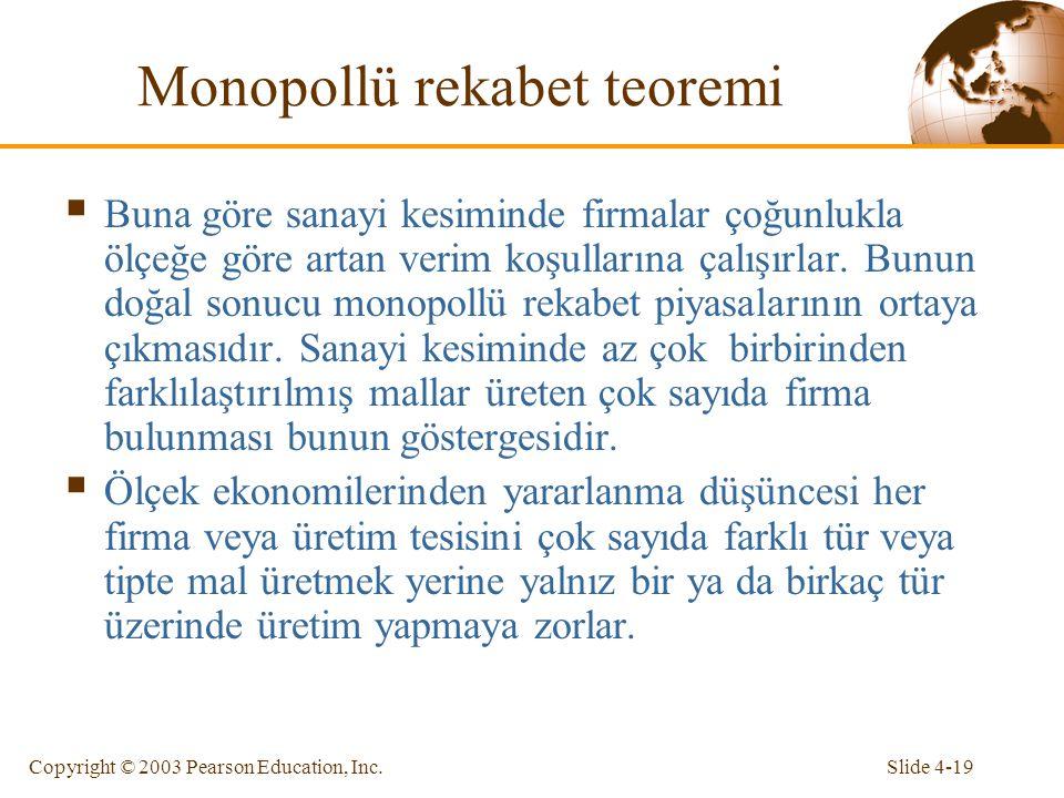 Monopollü rekabet teoremi