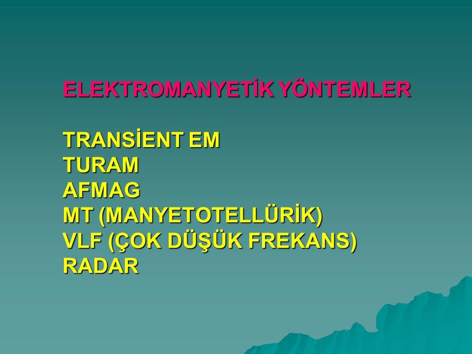 ELEKTROMANYETİK YÖNTEMLER TRANSİENT EM TURAM AFMAG MT (MANYETOTELLÜRİK) VLF (ÇOK DÜŞÜK FREKANS) RADAR