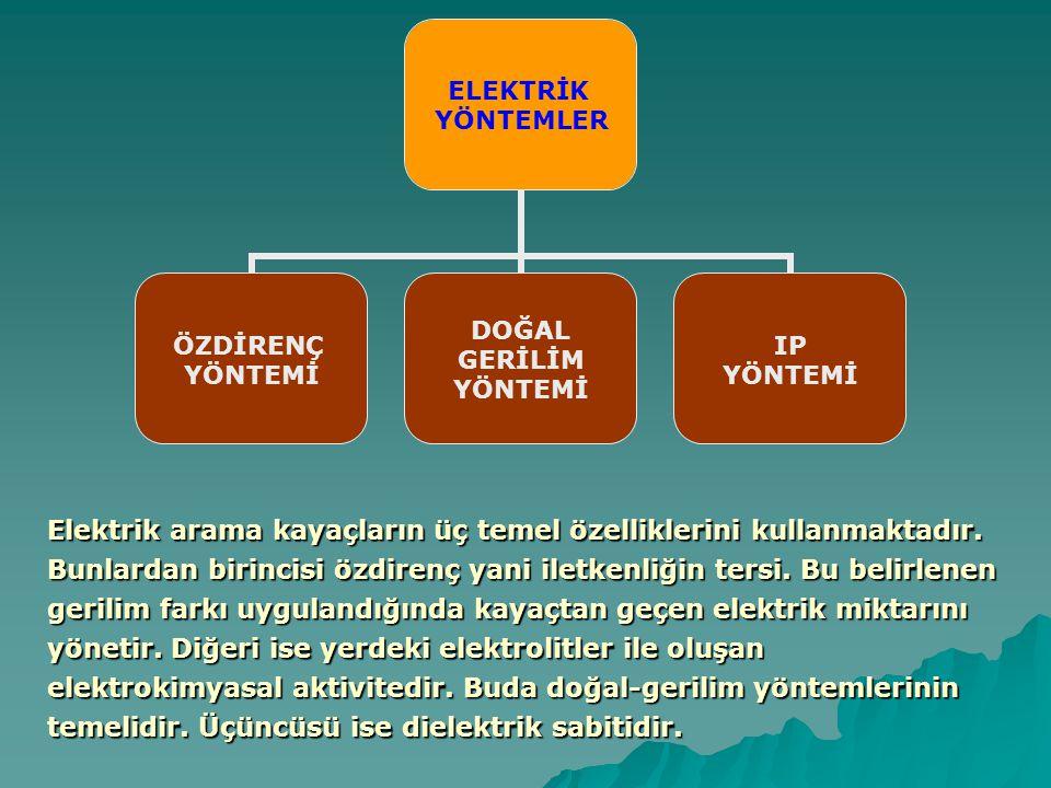 Elektrik arama kayaçların üç temel özelliklerini kullanmaktadır