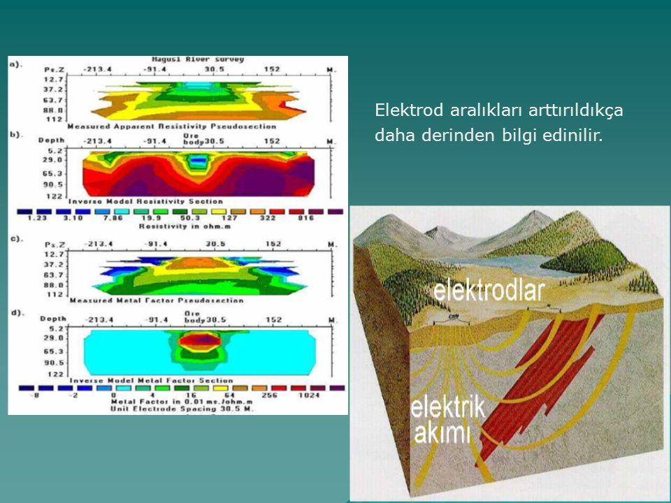 Elektrod aralıkları arttırıldıkça daha derinden bilgi edinilir.