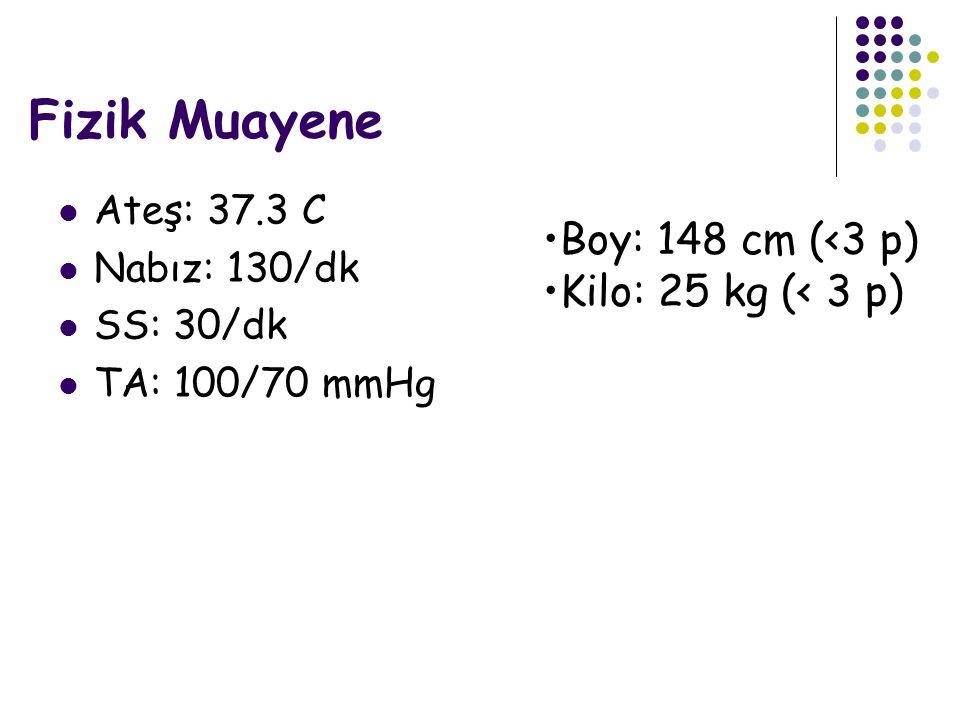 Fizik Muayene Boy: 148 cm (<3 p) Kilo: 25 kg (< 3 p)