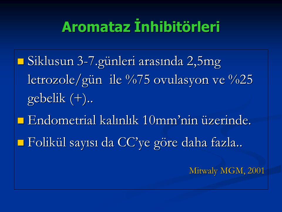 Aromataz İnhibitörleri