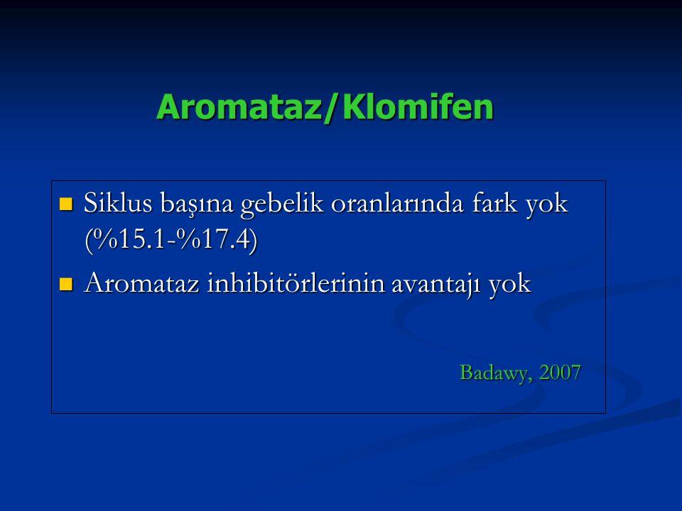 Aromataz/Klomifen Siklus başına gebelik oranlarında fark yok (%15.1-%17.4) Aromataz inhibitörlerinin avantajı yok.