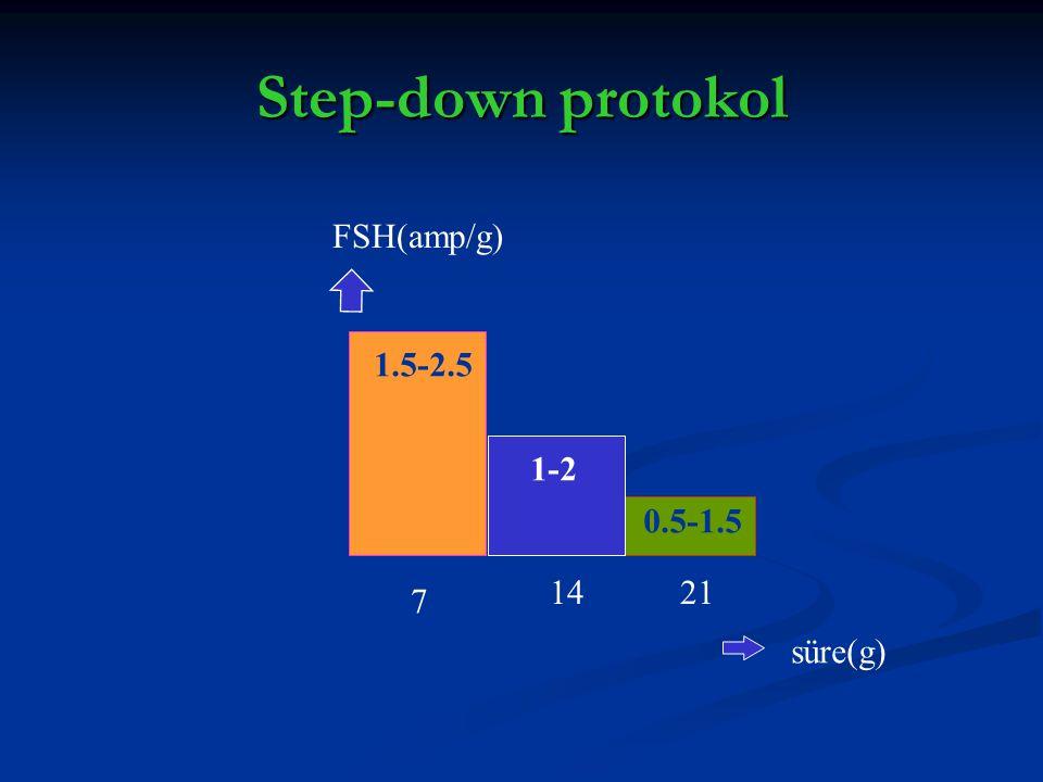 Step-down protokol 1.5-2.5 1-2 0.5-1.5 süre(g) FSH(amp/g) 7 14 21