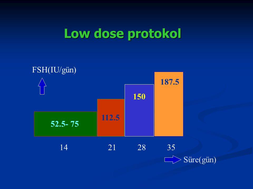 Low dose protokol Süre(gün) 52.5- 75 112.5 150 187.5 FSH(IU/gün) 14 21