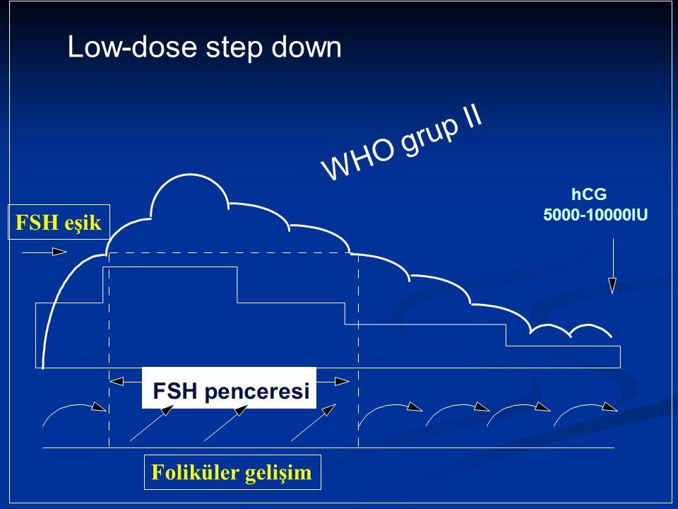 Low-dose step down WHO grup II FSH eşik FSH penceresi