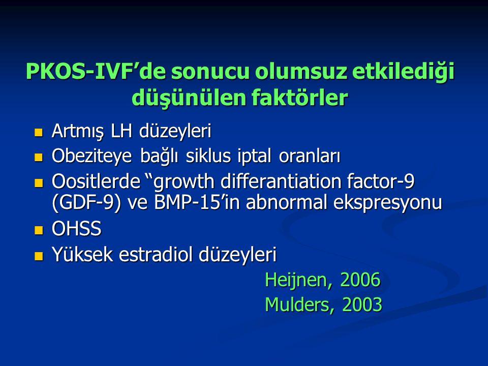 PKOS-IVF'de sonucu olumsuz etkilediği düşünülen faktörler