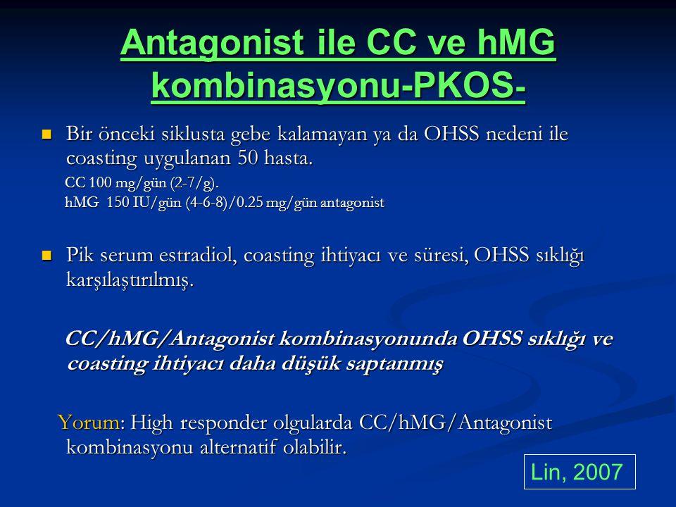 Antagonist ile CC ve hMG kombinasyonu-PKOS-
