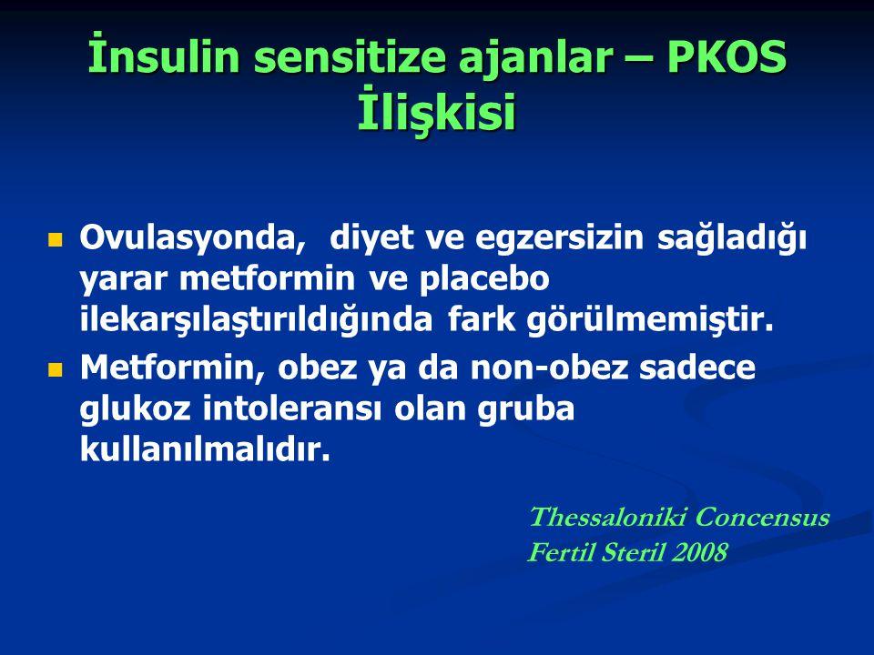 İnsulin sensitize ajanlar – PKOS İlişkisi