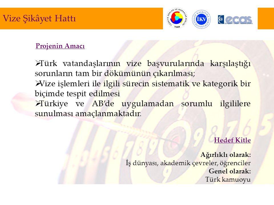 Vize Şikâyet Hattı Projenin Amacı. Türk vatandaşlarının vize başvurularında karşılaştığı sorunların tam bir dökümünün çıkarılması;