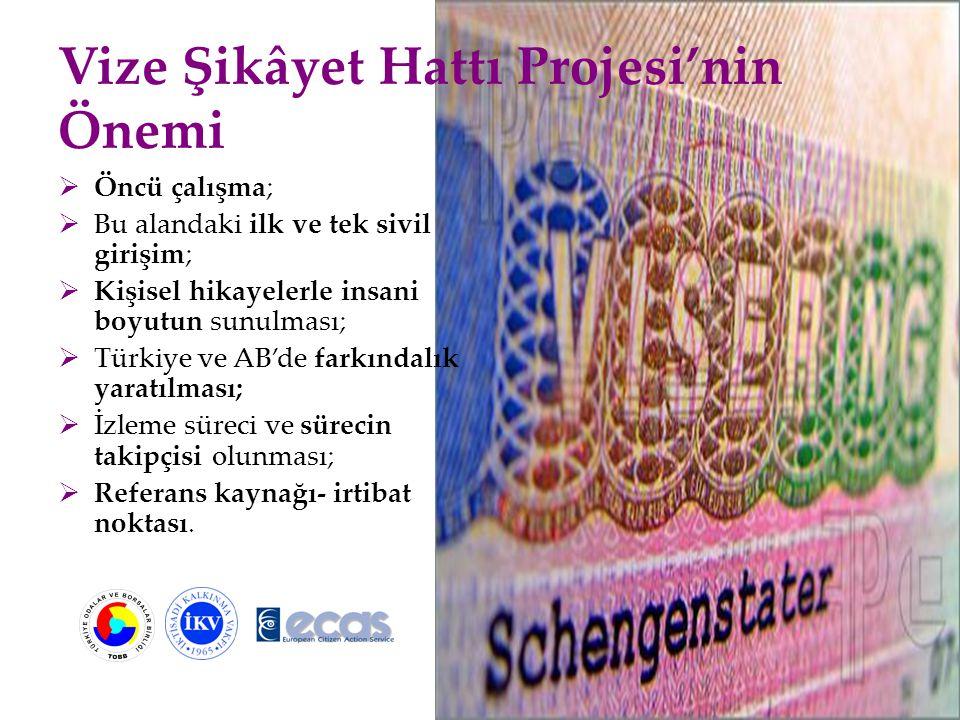 Vize Şikâyet Hattı Projesi'nin Önemi