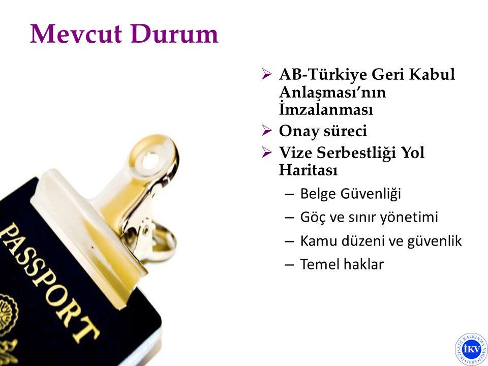 Mevcut Durum AB-Türkiye Geri Kabul Anlaşması'nın İmzalanması