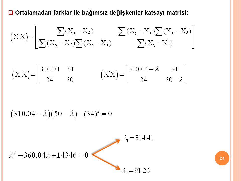 Ortalamadan farklar ile bağımsız değişkenler katsayı matrisi;