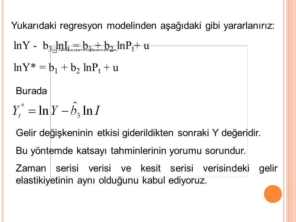 lnY - b3 lnIt = b1 + b2 lnPt+ u lnY* = b1 + b2 lnPt + u