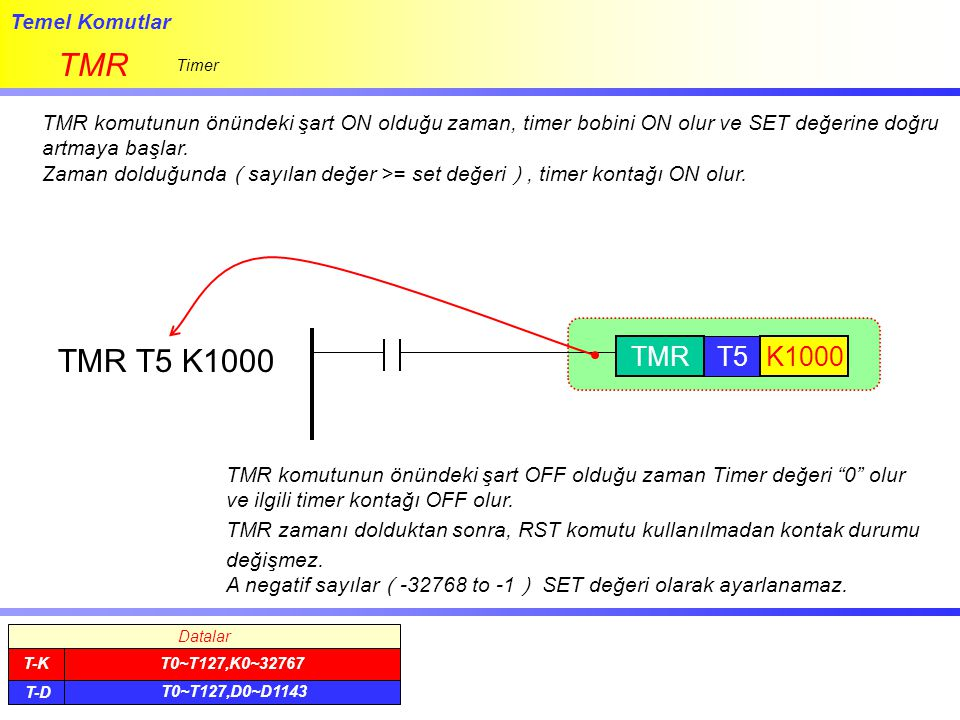 TMR TMR T5 K1000 TMR T5 K1000 Temel Komutlar