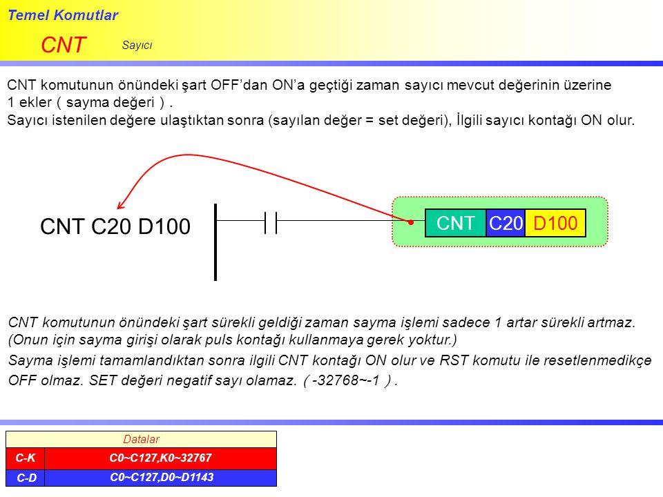 CNT CNT C20 D100 CNT C20 D100 Temel Komutlar