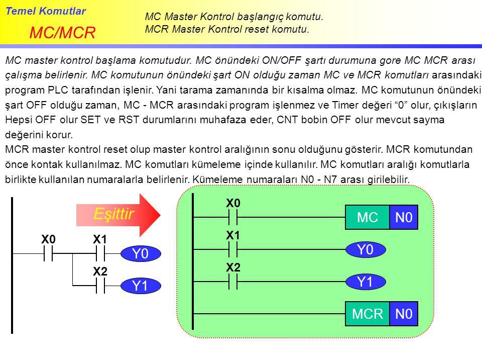 MC/MCR Eşittir MC N0 Y0 Y0 Y1 Y1 MCR N0 X0 X1 X0 X1 X2 X2