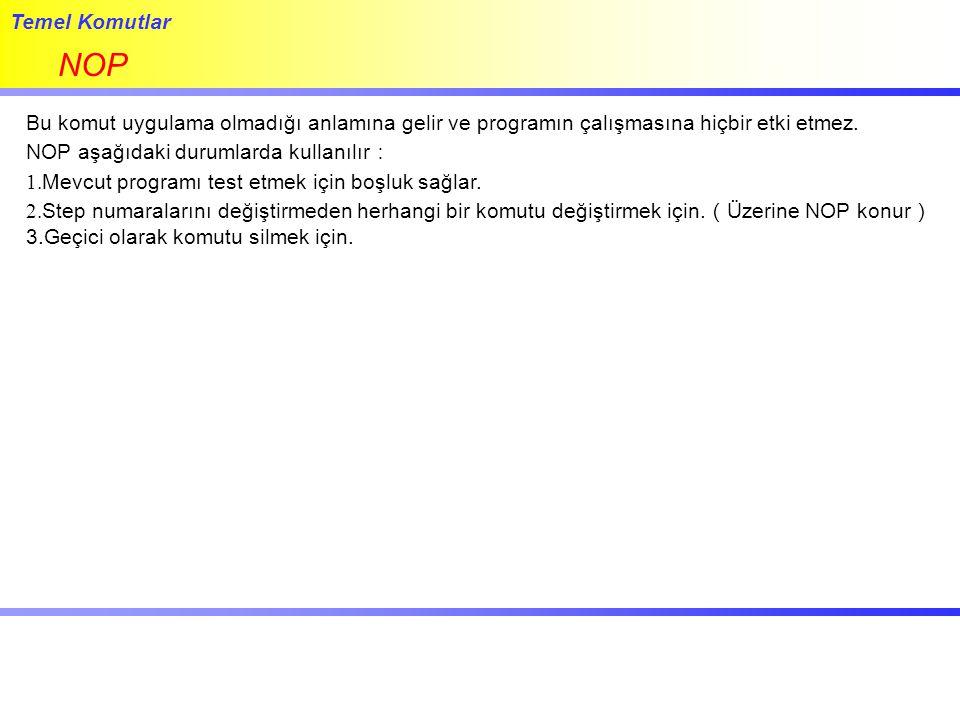 Temel Komutlar NOP. Bu komut uygulama olmadığı anlamına gelir ve programın çalışmasına hiçbir etki etmez.