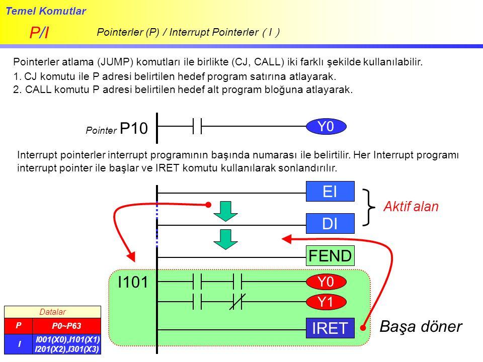 P/I EI DI FEND I101 Başa döner IRET Y0 Aktif alan Y0 Y1 Temel Komutlar
