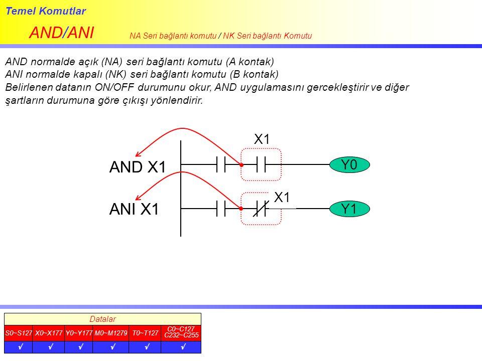 AND/ANI AND X1 ANI X1 X1 Y0 X1 Y1 Temel Komutlar