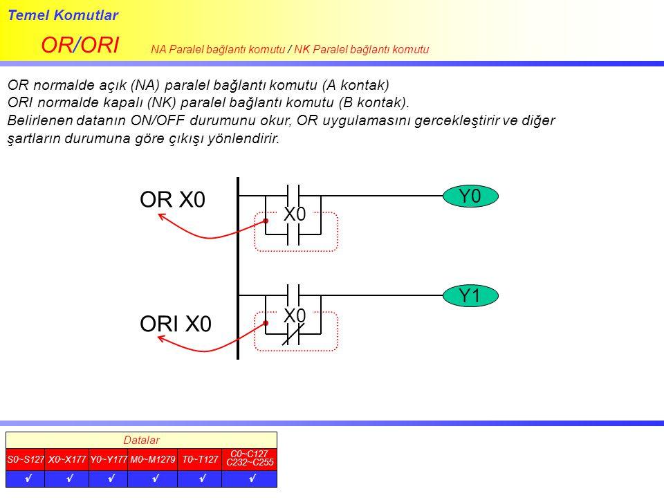 OR/ORI OR X0 ORI X0 Y0 X0 Y1 X0 Temel Komutlar