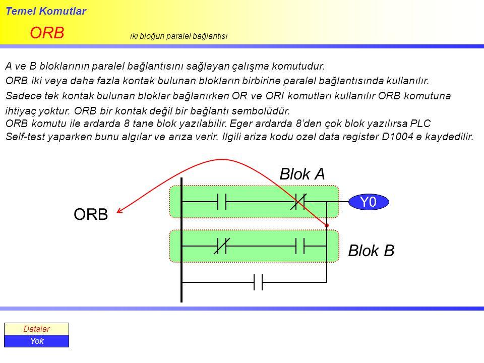 ORB Blok A ORB Blok B Y0 Temel Komutlar