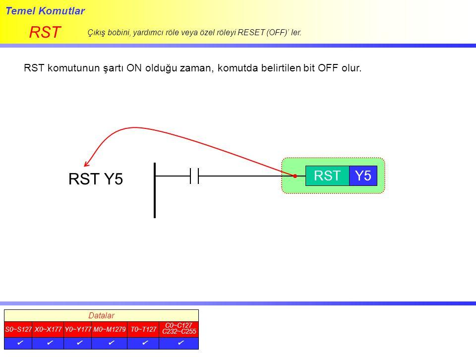 RST RST Y5 RST Y5 Temel Komutlar