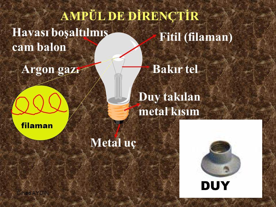 Havası boşaltılmış cam balon Fitil (filaman)