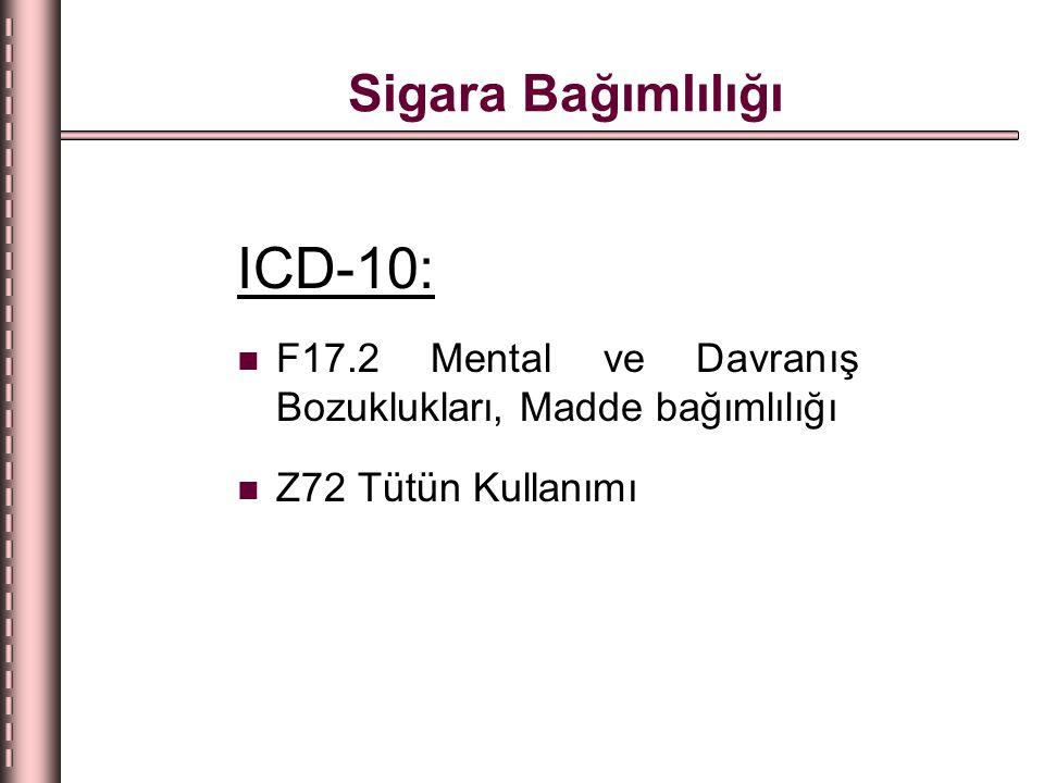 ICD-10: Sigara Bağımlılığı