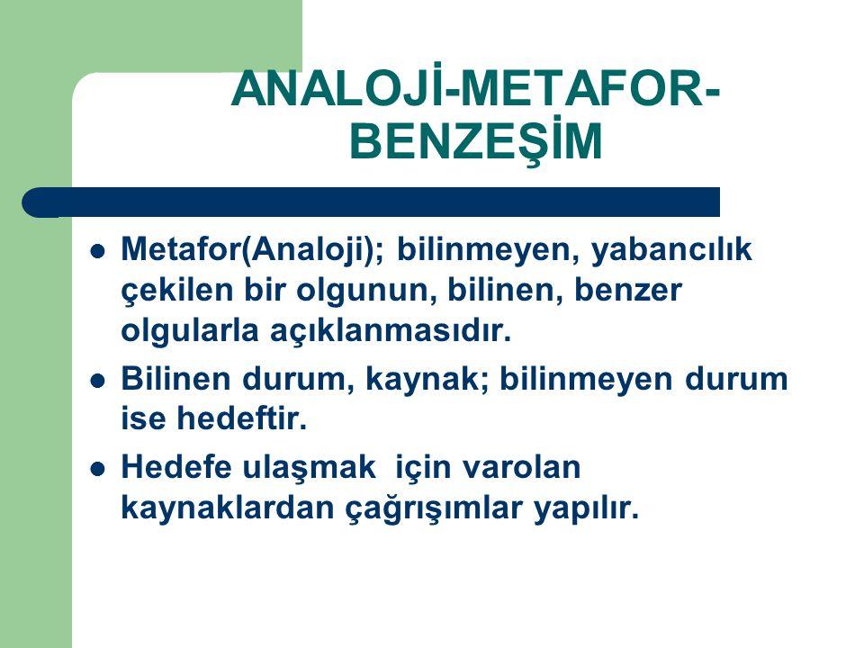 ANALOJİ-METAFOR-BENZEŞİM