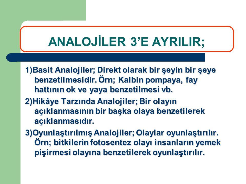 ANALOJİLER 3'E AYRILIR;
