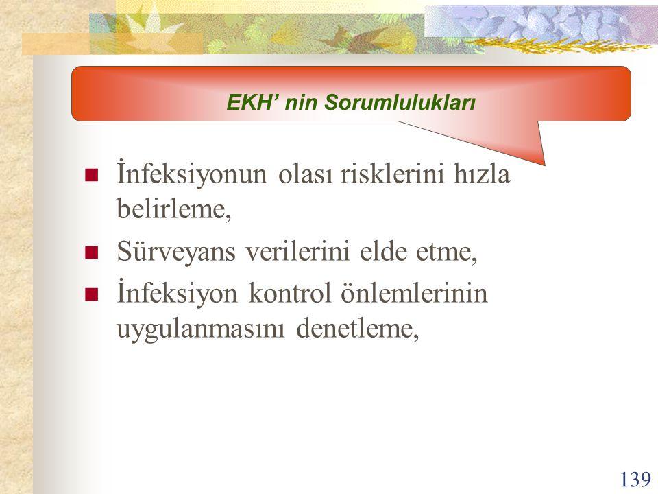 EKH' nin Sorumlulukları