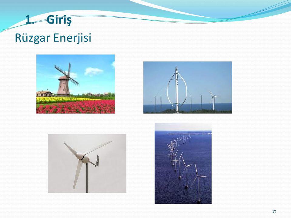 Rüzgar Enerjisi Giriş
