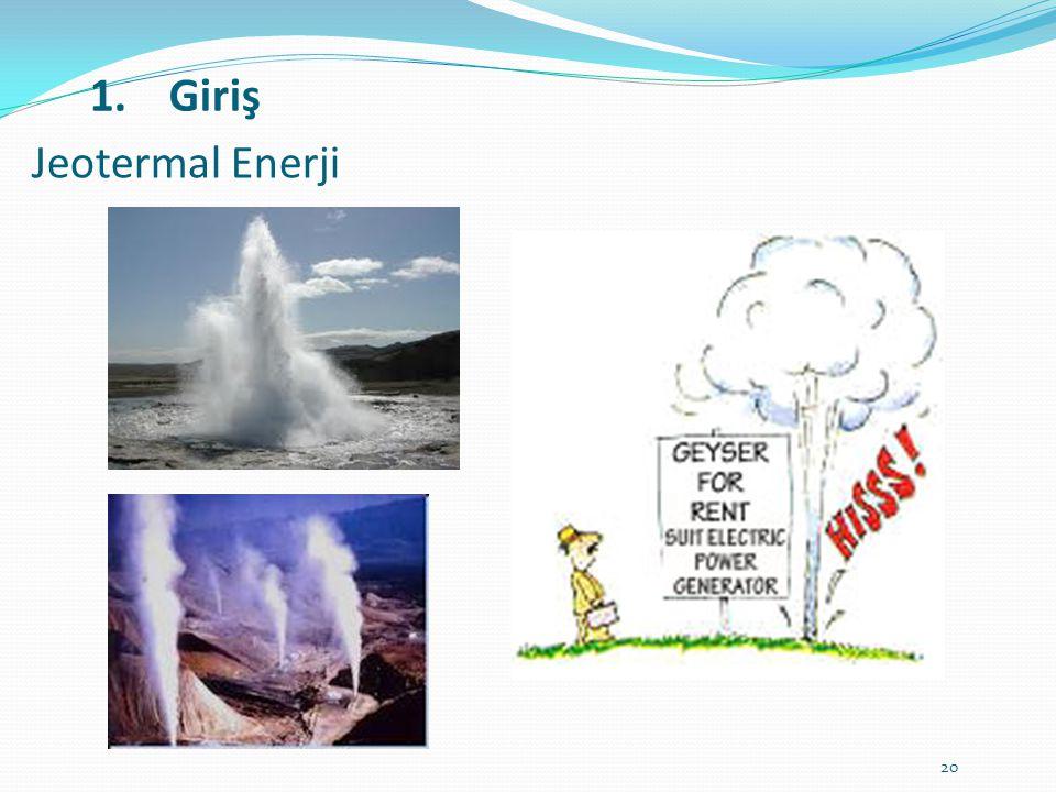 Jeotermal Enerji Giriş