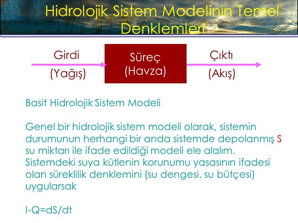 Hidrolojik Sistem Modelinin Temel Denklemleri