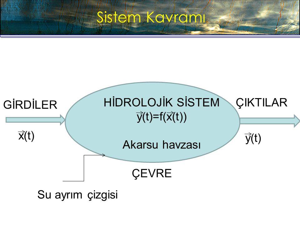 Sistem Kavramı HİDROLOJİK SİSTEM y(t)=f(x(t)) Akarsu havzası ÇIKTILAR