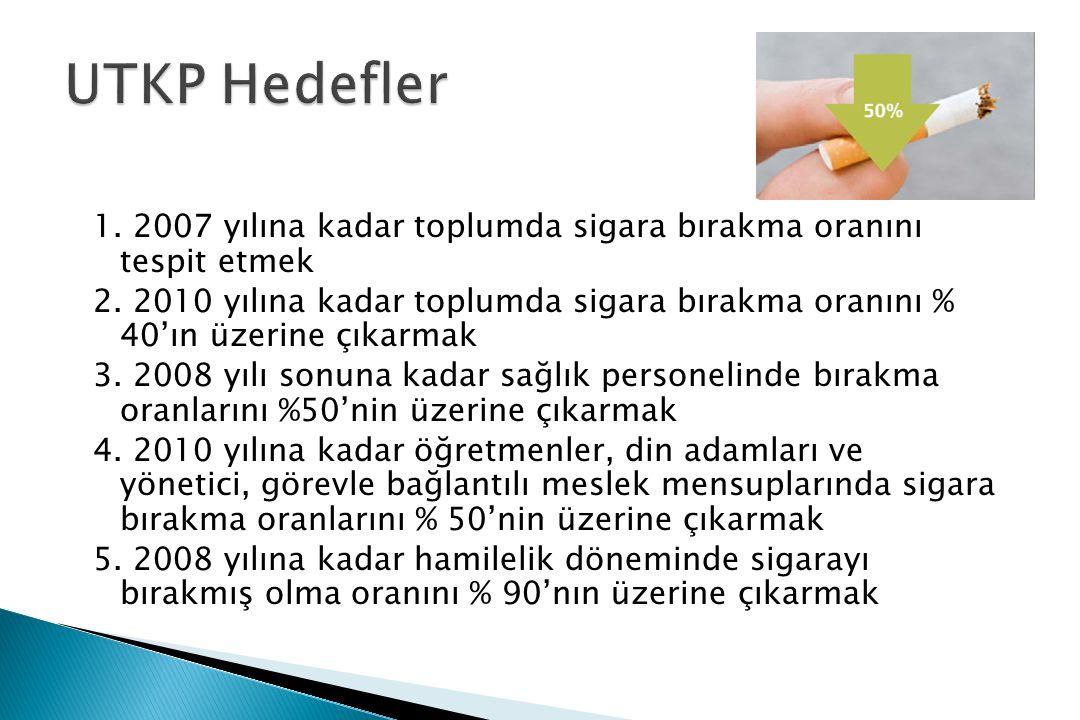 UTKP Hedefler 1. 2007 yılına kadar toplumda sigara bırakma oranını tespit etmek.
