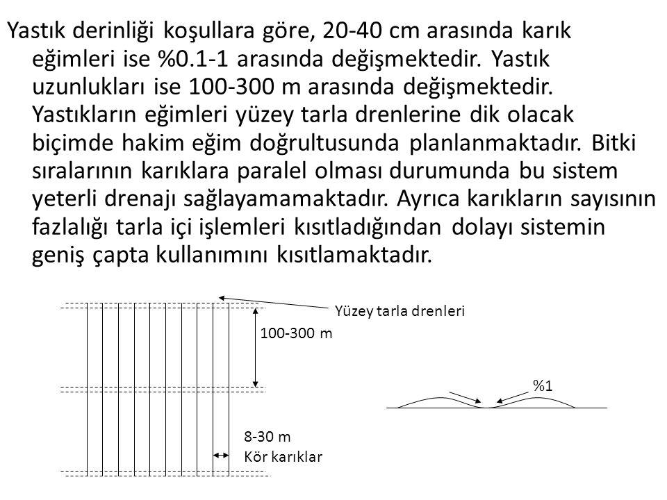 Yastık derinliği koşullara göre, 20-40 cm arasında karık eğimleri ise %0.1-1 arasında değişmektedir. Yastık uzunlukları ise 100-300 m arasında değişmektedir. Yastıkların eğimleri yüzey tarla drenlerine dik olacak biçimde hakim eğim doğrultusunda planlanmaktadır. Bitki sıralarının karıklara paralel olması durumunda bu sistem yeterli drenajı sağlayamamaktadır. Ayrıca karıkların sayısının fazlalığı tarla içi işlemleri kısıtladığından dolayı sistemin geniş çapta kullanımını kısıtlamaktadır.