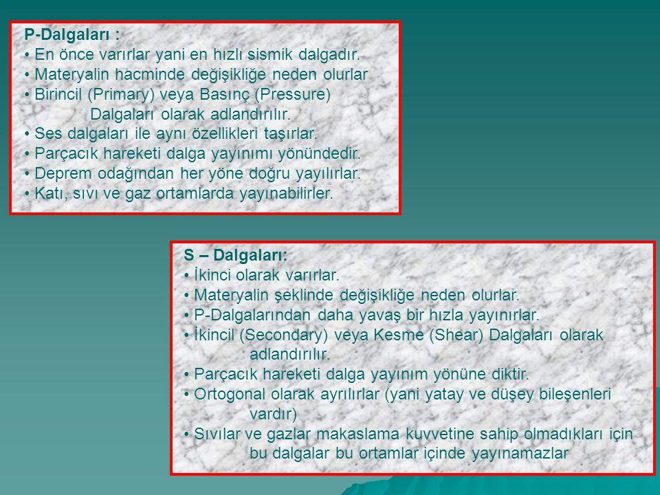 P-Dalgaları : En önce varırlar yani en hızlı sismik dalgadır. Materyalin hacminde değişikliğe neden olurlar.