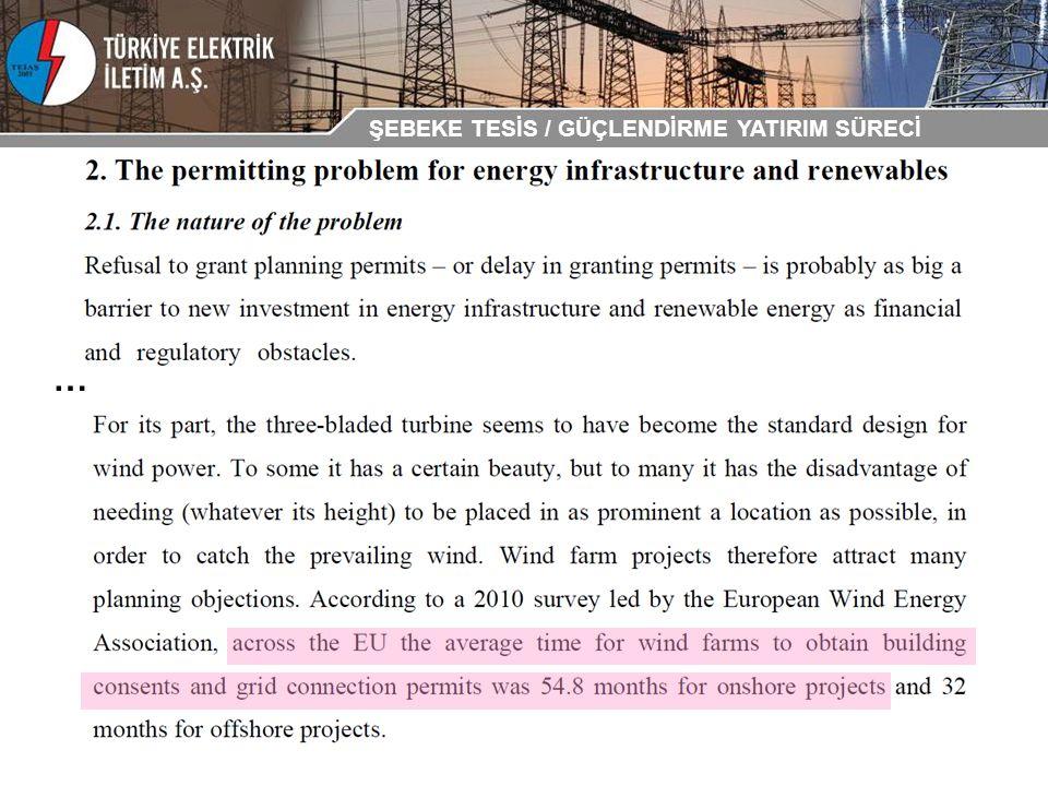 İşletmede 5 RES 92,9 MW kurulu güç 3 adet 154 kV seviye