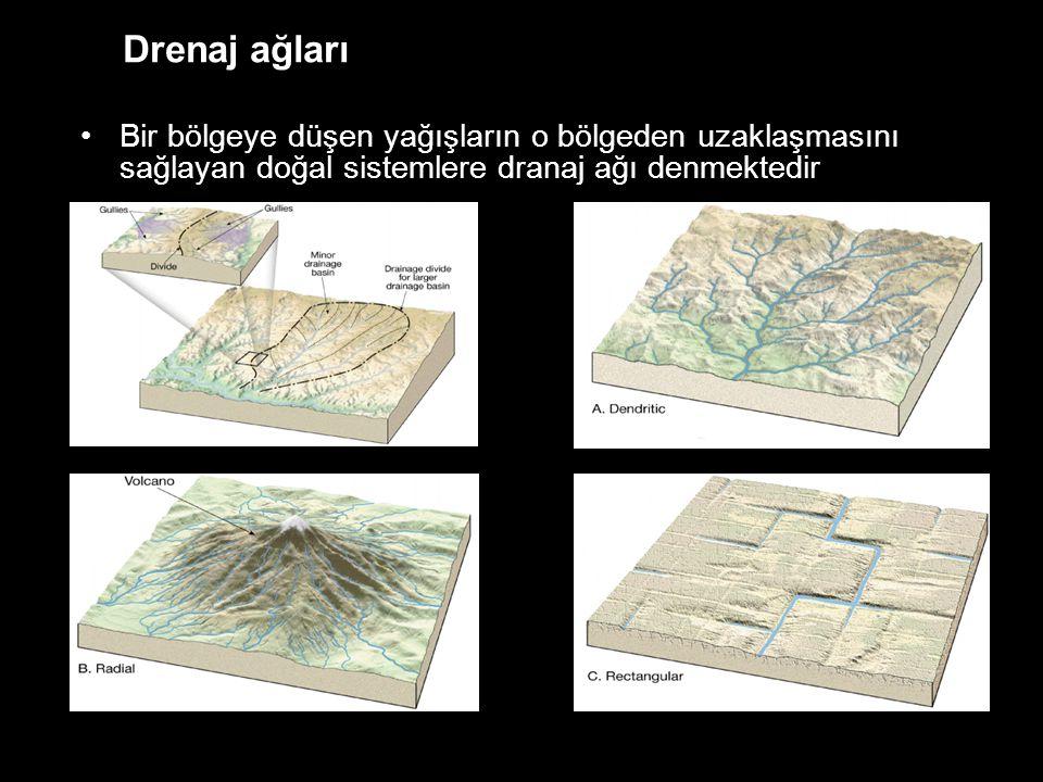 Drenaj ağları Bir bölgeye düşen yağışların o bölgeden uzaklaşmasını sağlayan doğal sistemlere dranaj ağı denmektedir.