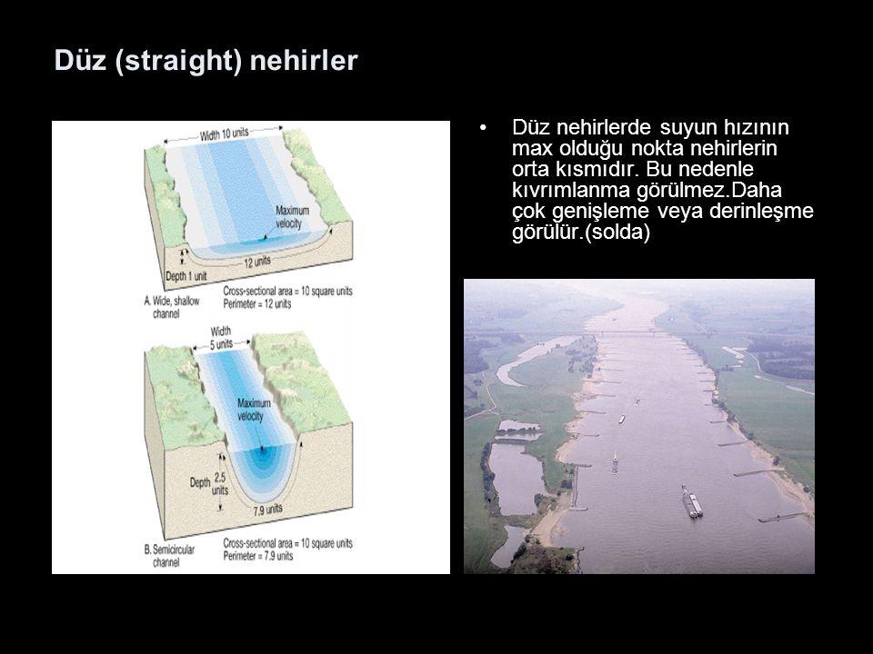 Düz (straight) nehirler