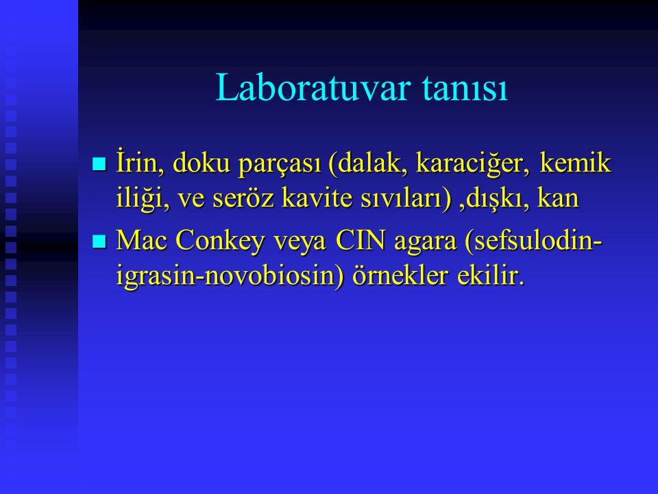 Laboratuvar tanısı İrin, doku parçası (dalak, karaciğer, kemik iliği, ve seröz kavite sıvıları) ,dışkı, kan.